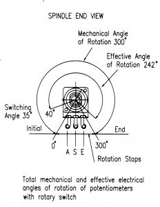 Eco Rotary Switch Potentiometer angles of rotation
