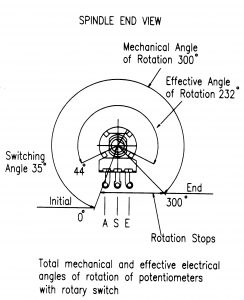 P16 Rotary Switch angles of rotation