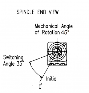ON/OFF ROTARY SWITCH ANGLE OF ROTATION