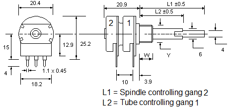 P20 2 concentric dimensions