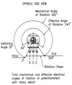 P20 Rotary Switch Potentiometer angles of rotation